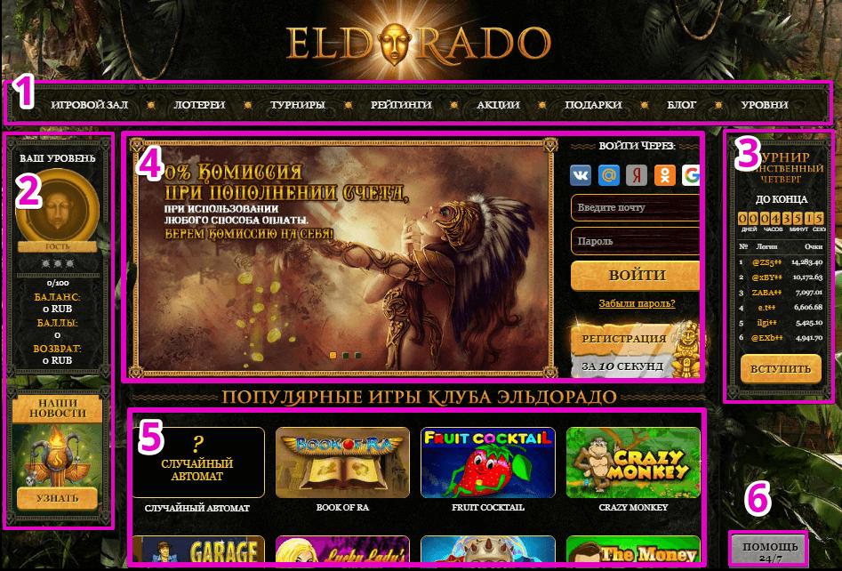 Навигация по сайт Эльдорадо