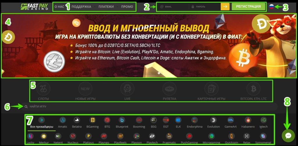 Основные элементы интерфейса казино FastPay